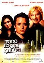 Todo lo que quiero (2002)